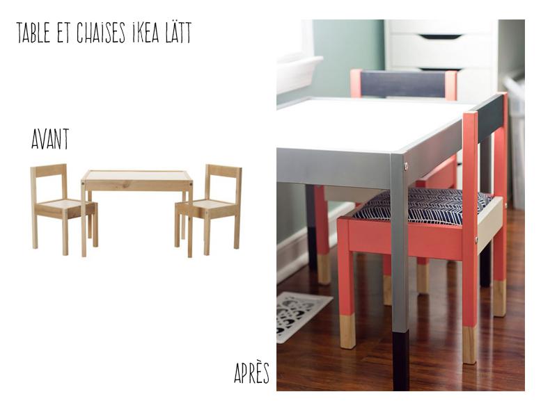 trendy tabourets coffres jouets une planche de bois et hop un super bureau pour les enfants avec. Black Bedroom Furniture Sets. Home Design Ideas