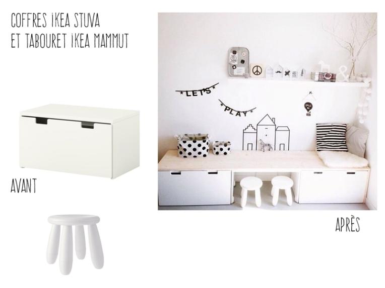Ikea Hack Les Transformations Les Plus Originales Part