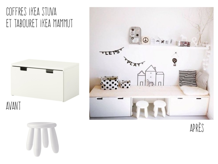 Ikea Hack Les Transformations Les Plus Originales Part Ii